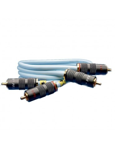 Supra DAC-X kabel audio RCA