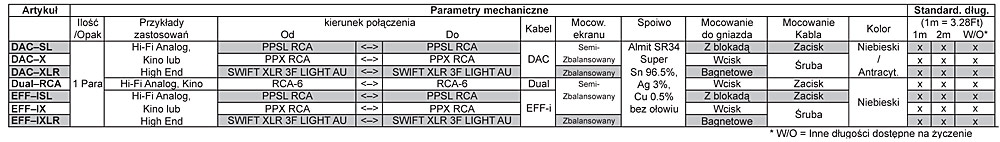 Supra EFF-IX Dane Techniczne