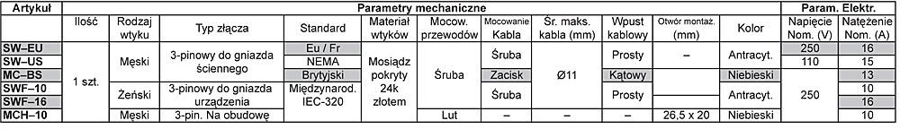 Supra SWF-16 wtyk dane techniczne